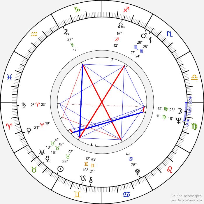 Vittorio Prodi - Birth horoscope chart