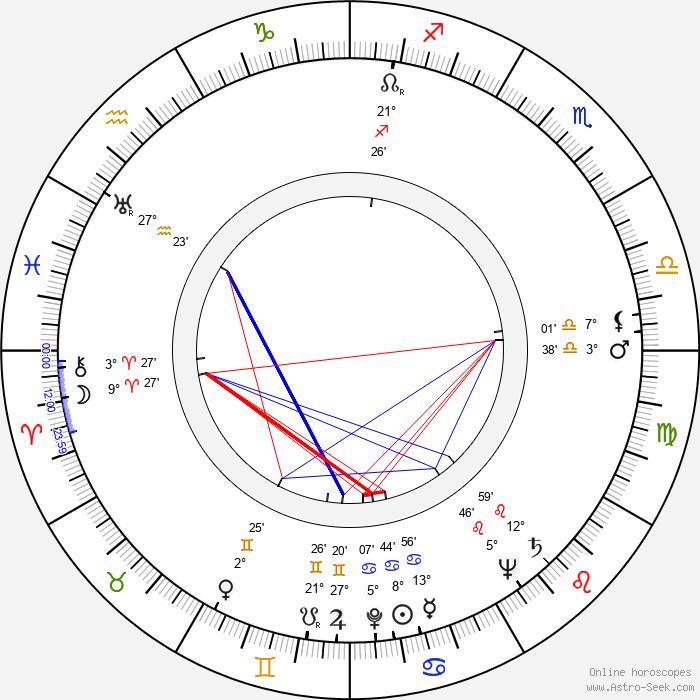 Vittorio Sala - Birth horoscope chart