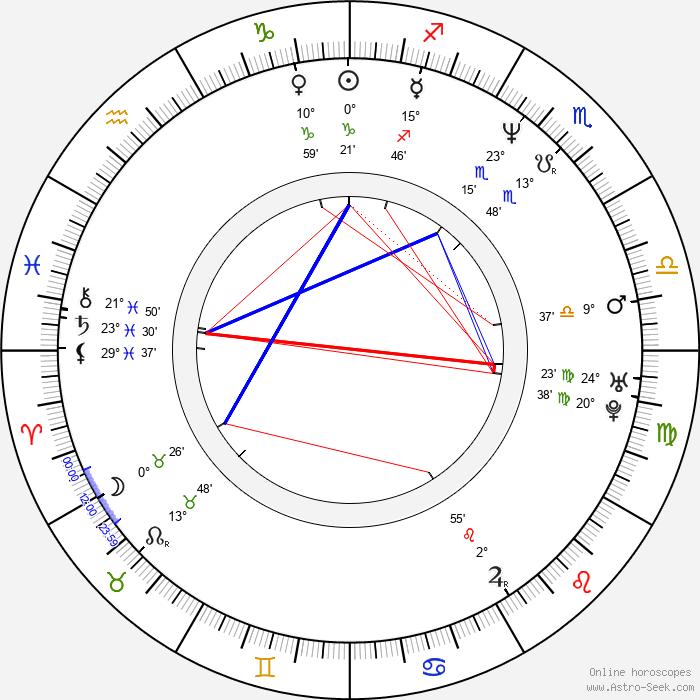 Viviana Gibelli - Birth horoscope chart