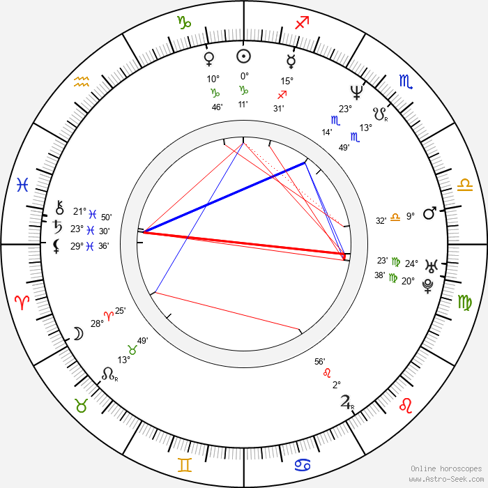 Viviana Gibelli - Birth horoscope chart