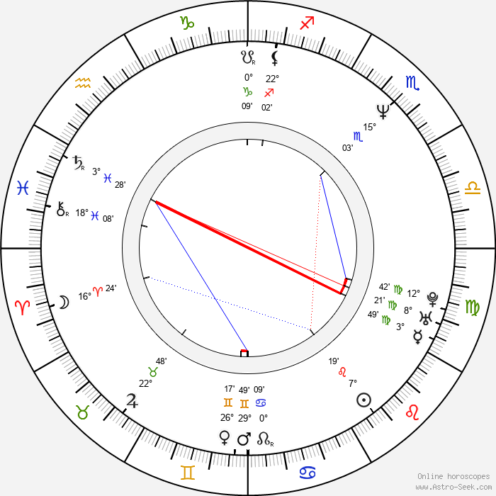 Vivica A. Fox - Birth horoscope chart