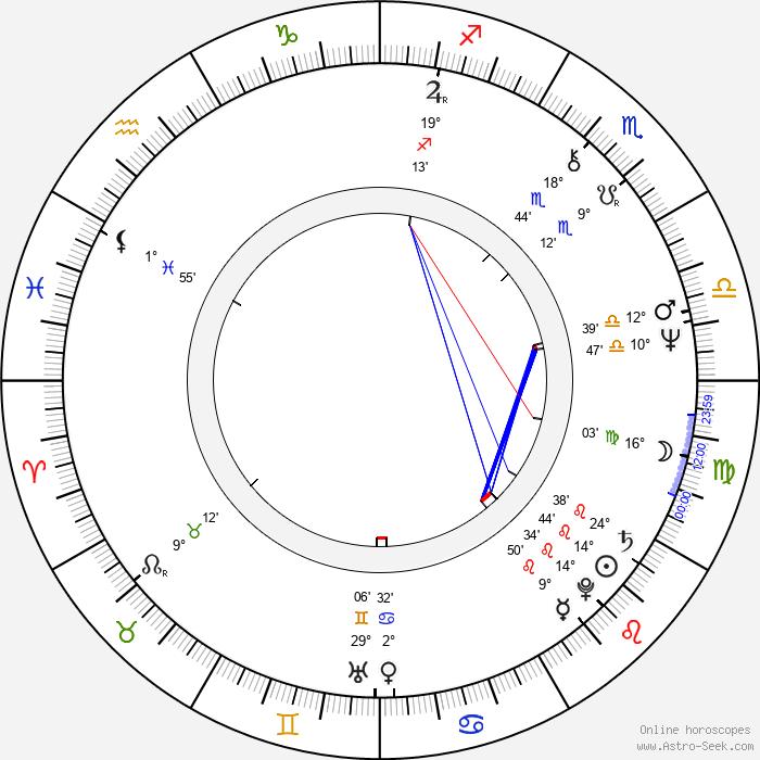 Vladimir Alenikov - Birth horoscope chart
