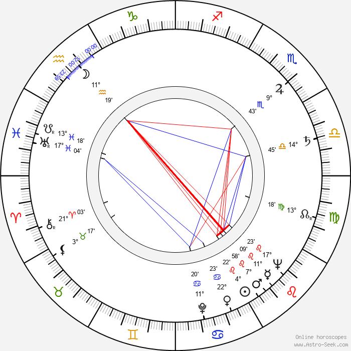 Vladimir Basov - Birth horoscope chart