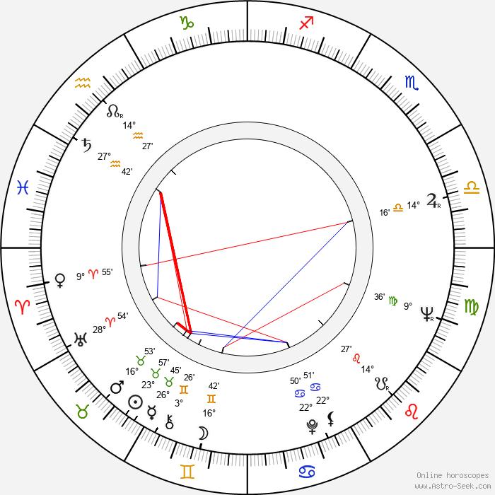 Vladimír Brabec - Birth horoscope chart