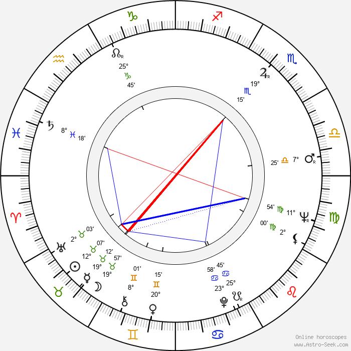 Vladimír Branislav - Birth horoscope chart