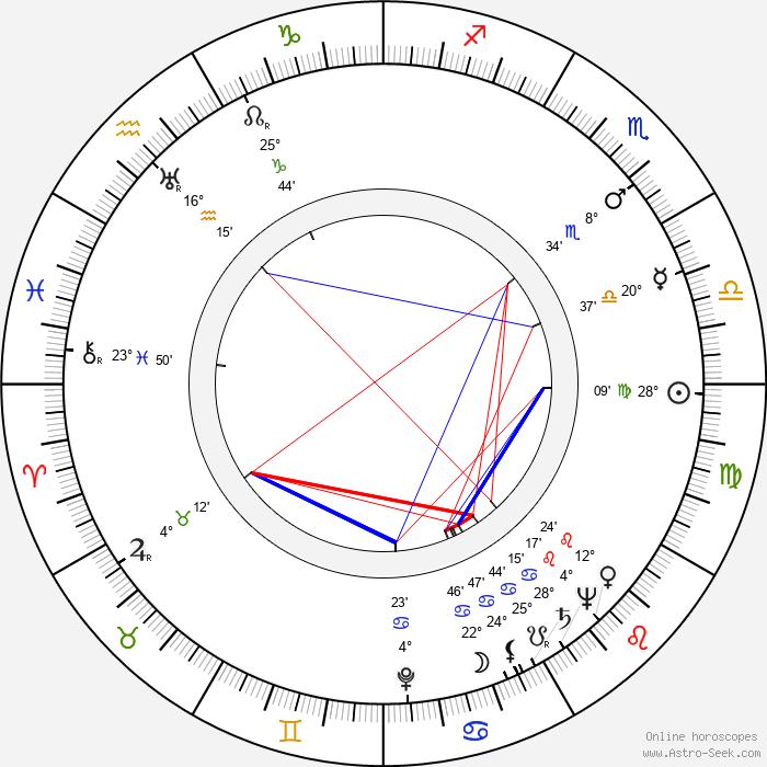 Vladimír Čech Sr. - Birth horoscope chart