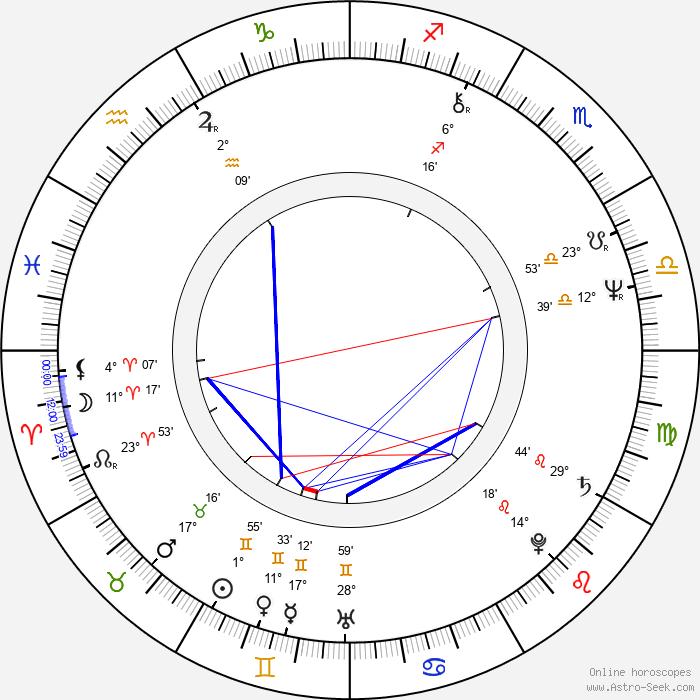 Vladimír Durdík Jr. - Birth horoscope chart