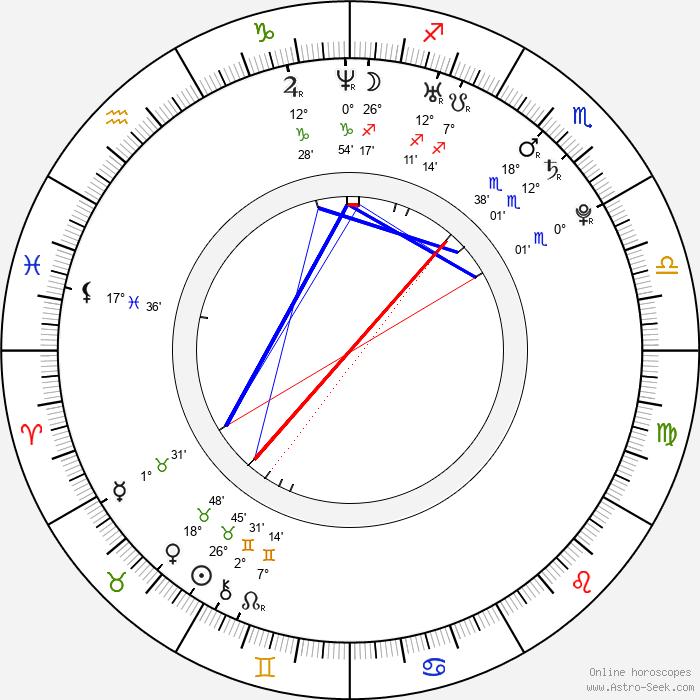 Vladimír Kryštof Maliňák - Birth horoscope chart