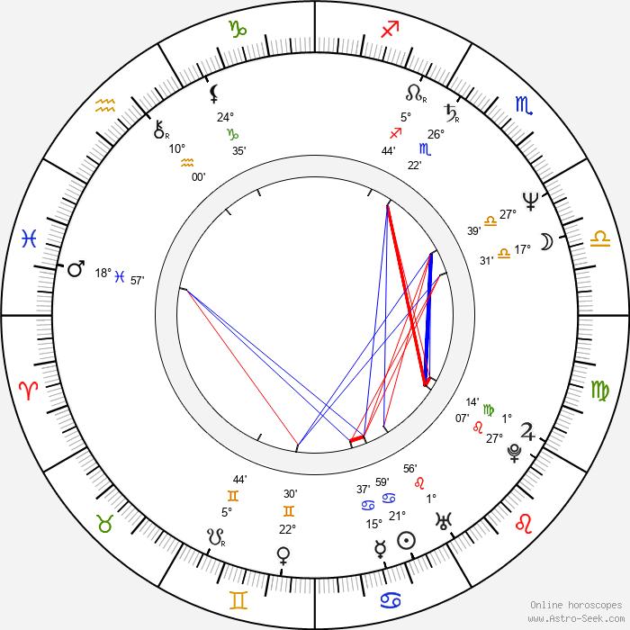 Vladimír Kulich - Birth horoscope chart