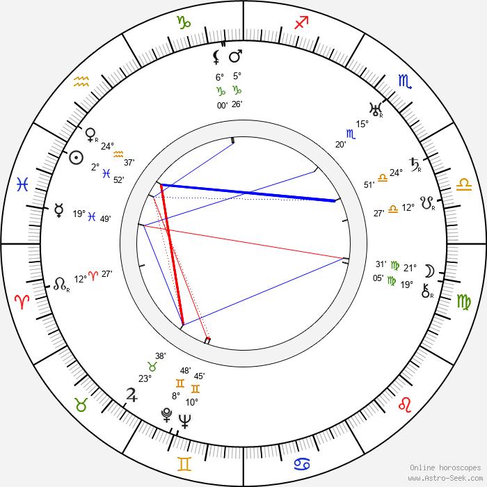 Vladimír Majer - Birth horoscope chart