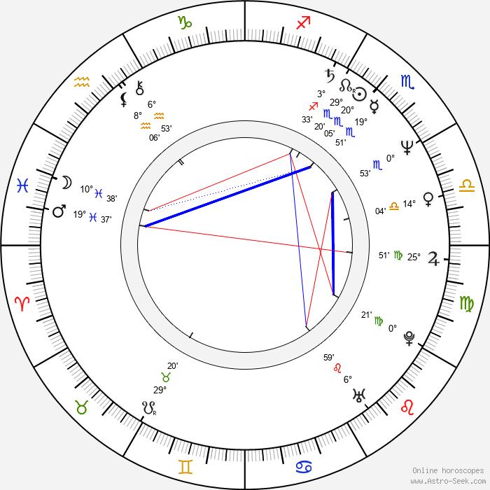 Vladimír Malík - Birth horoscope chart