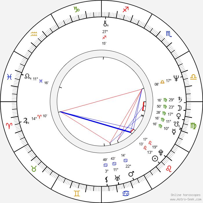 Vladimír Marek - Birth horoscope chart