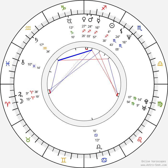 Vladimir Mashkov - Birth horoscope chart