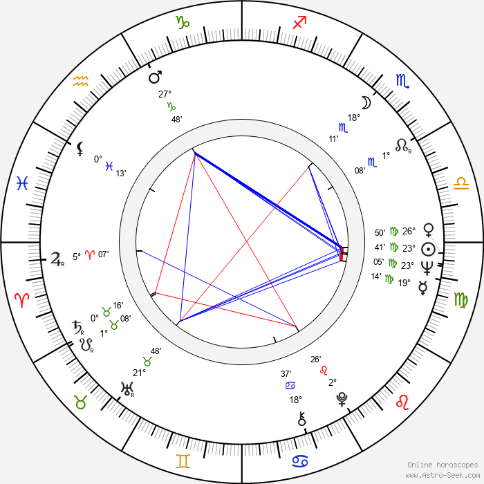 Vladimir Menshov - Birth horoscope chart