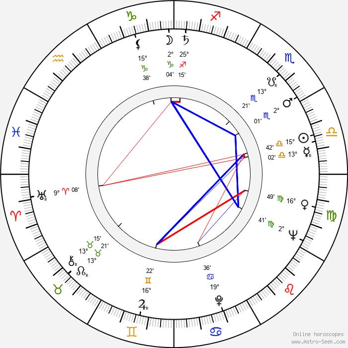 Vladimír Menšík - Birth horoscope chart