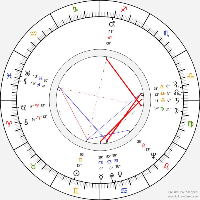 Vladimír Navrátil - Birth horoscope chart