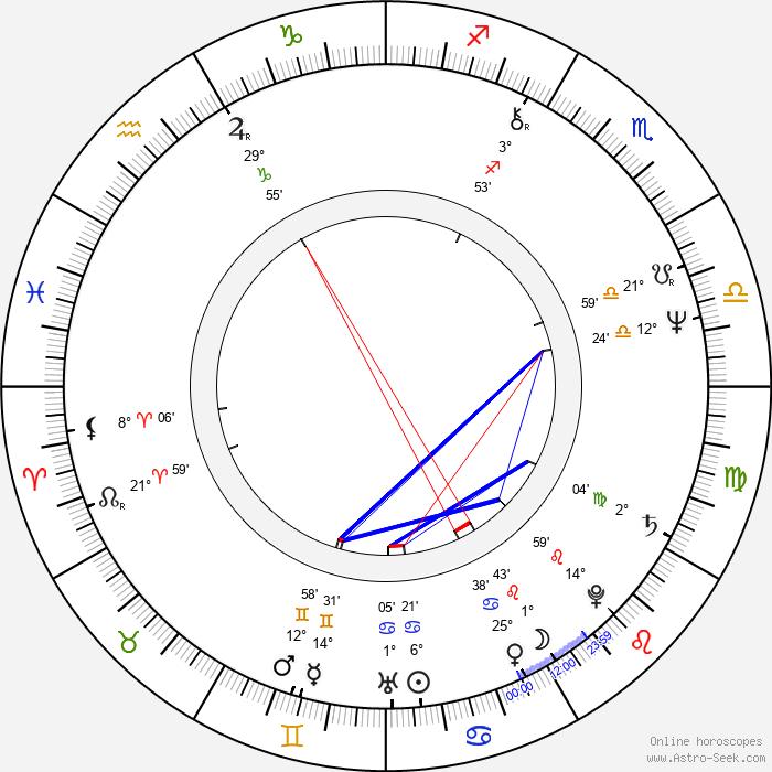Vladimír Suchánek - Birth horoscope chart