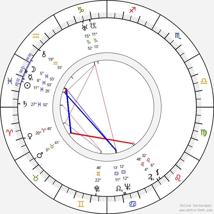 Vladimir Vaynshtok - Birth horoscope chart