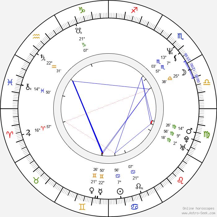 Vladimir Vermezovič - Birth horoscope chart