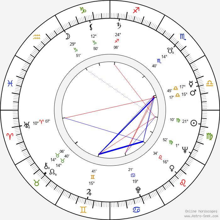Vladimír Volek - Birth horoscope chart