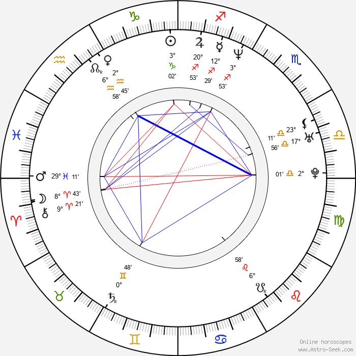 Vladislav Galkin - Birth horoscope chart