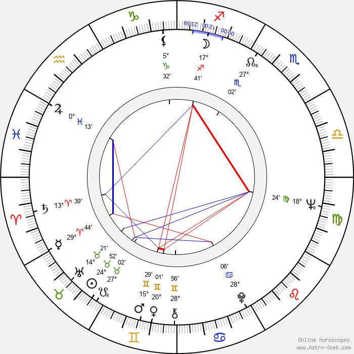 Vladislav Ikonomov - Birth horoscope chart