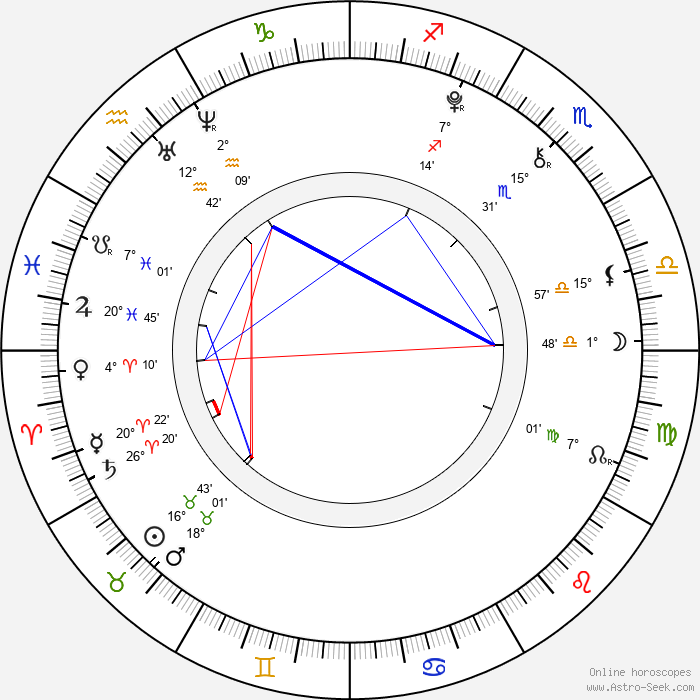 Vladislav Rousek - Birth horoscope chart