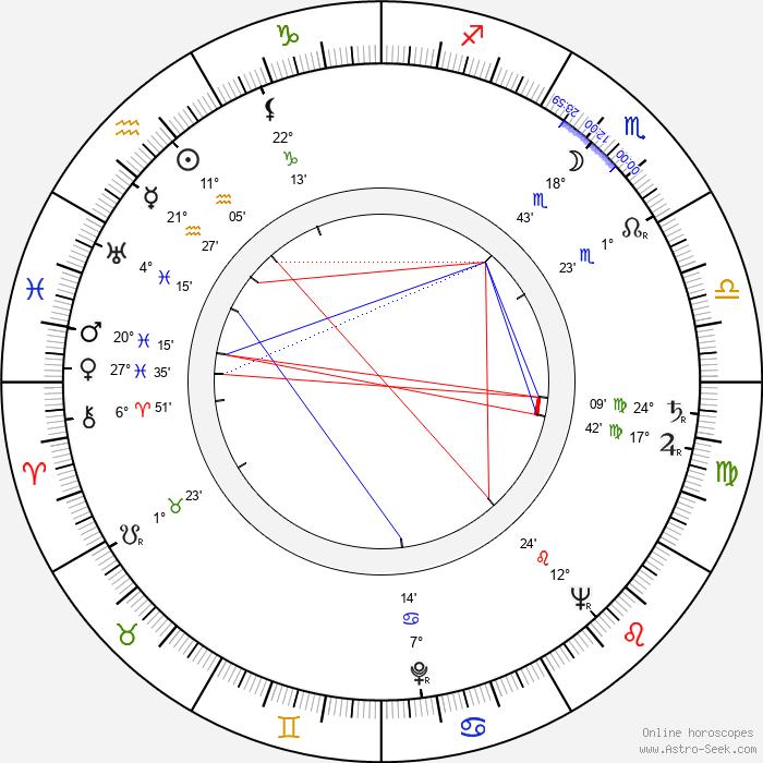 Vladislav Strzhelchik - Birth horoscope chart