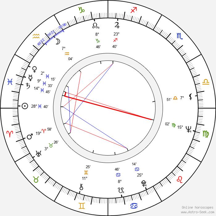 Vlado Müller - Birth horoscope chart