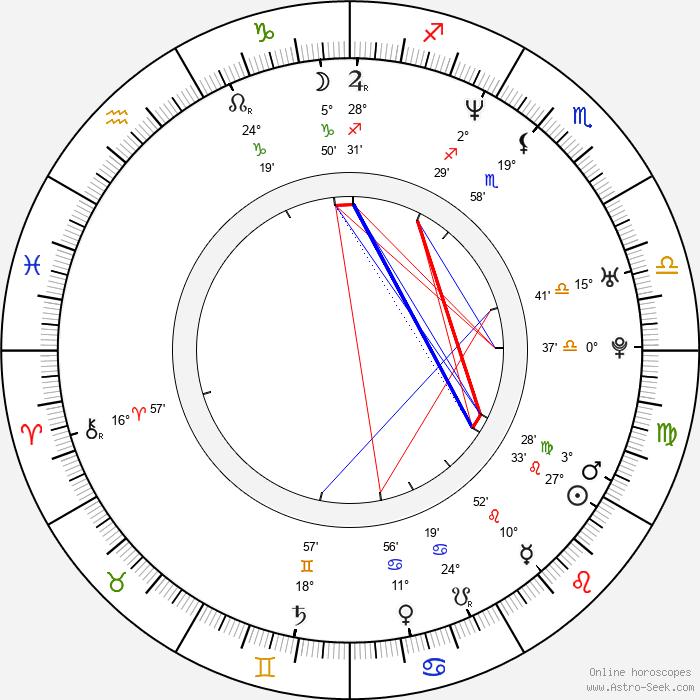 Vlasta Korec - Birth horoscope chart