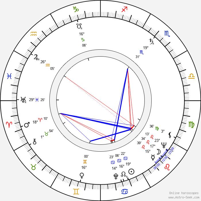 Vlasta Průchová - Birth horoscope chart
