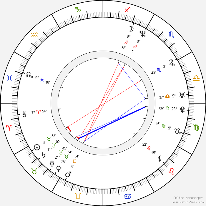 Vlasta Sedlmajerová - Birth horoscope chart