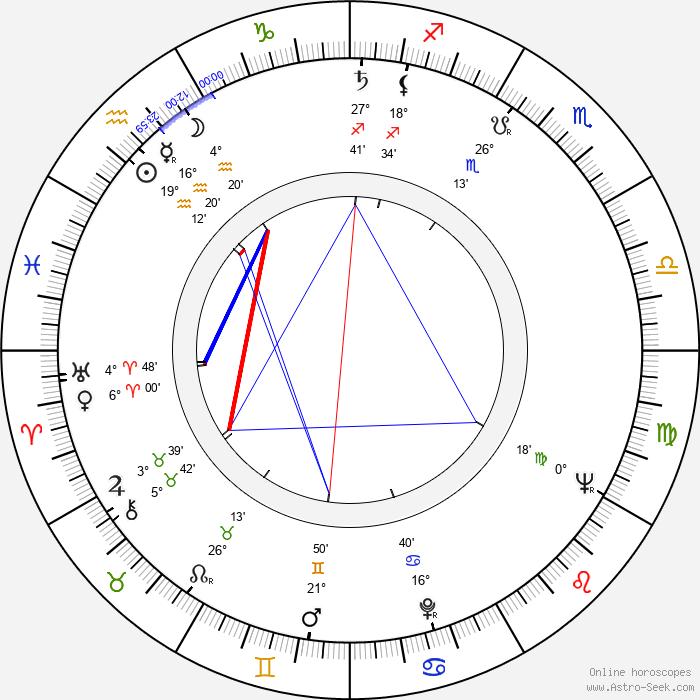 Vlastimil Bedrna - Birth horoscope chart