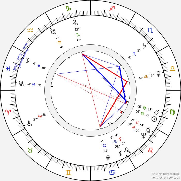 Vlastimil Jílek - Birth horoscope chart