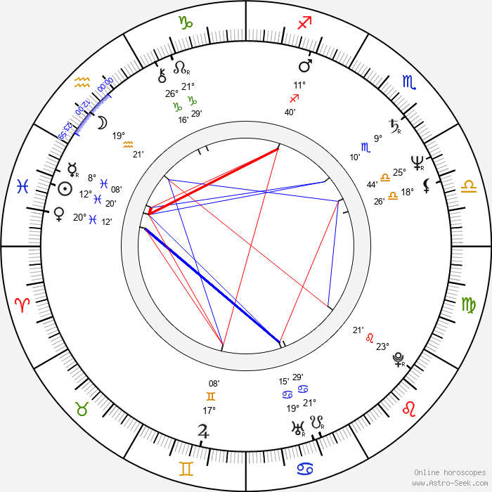 Vlastimil Peška - Birth horoscope chart