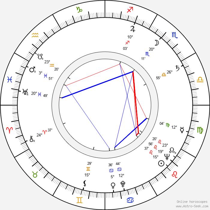 Vlastimil Slezák - Birth horoscope chart
