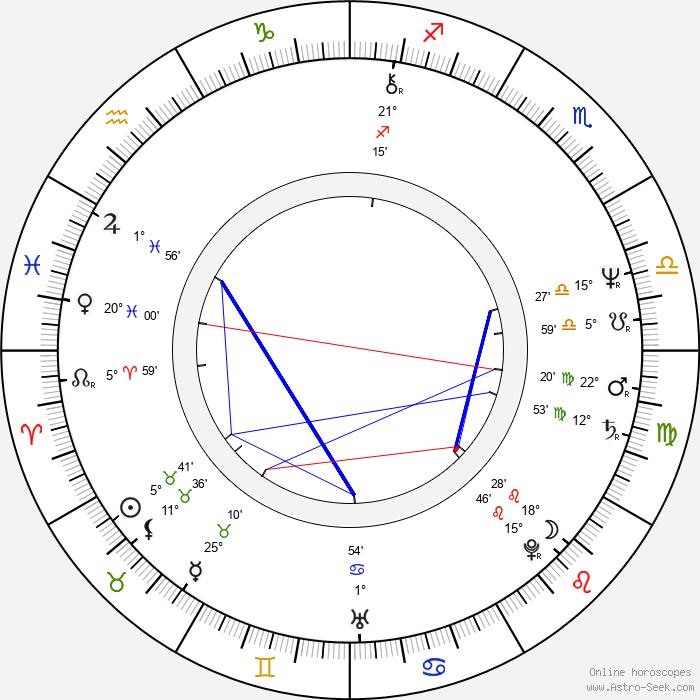 Vlastimil Třešňák - Birth horoscope chart