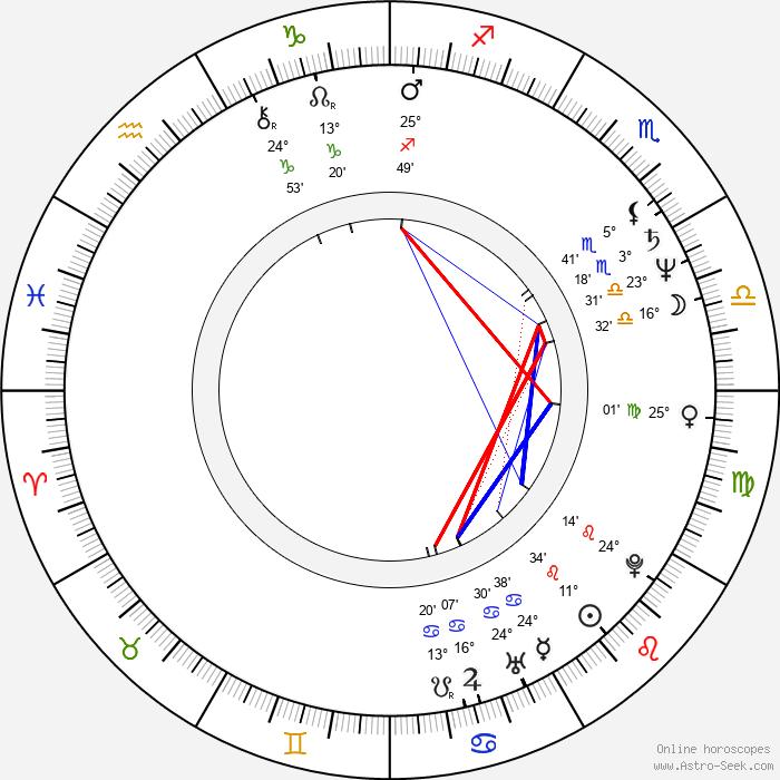 Vlastimil Zavřel - Birth horoscope chart