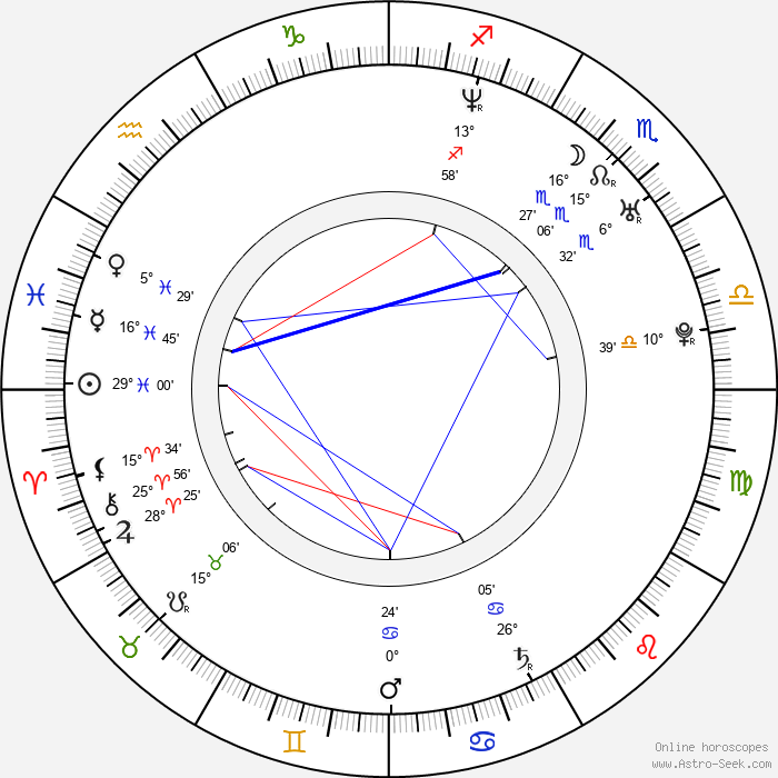 Vojta Kohoutek - Birth horoscope chart