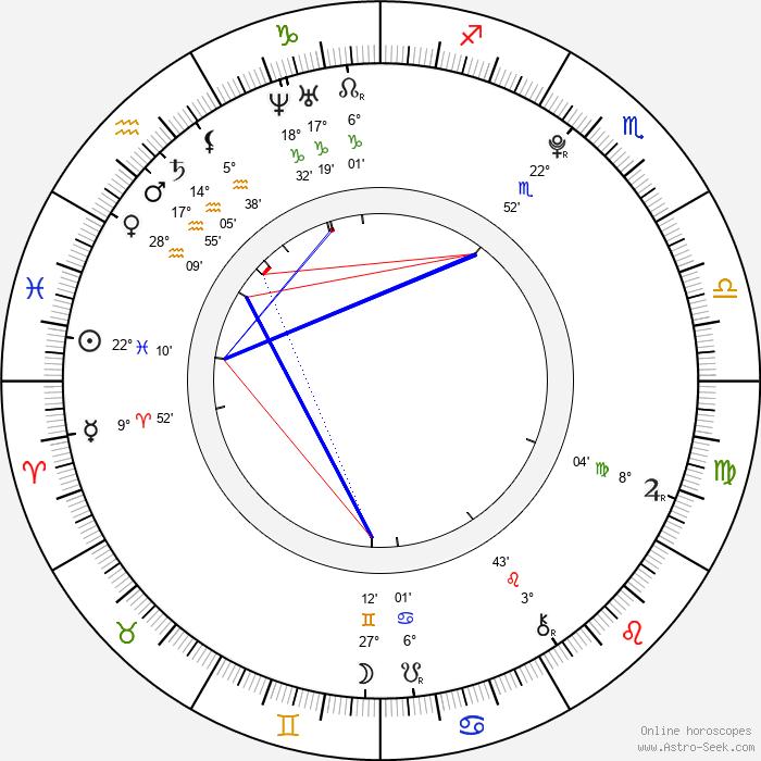 Vojta Komárek - Birth horoscope chart