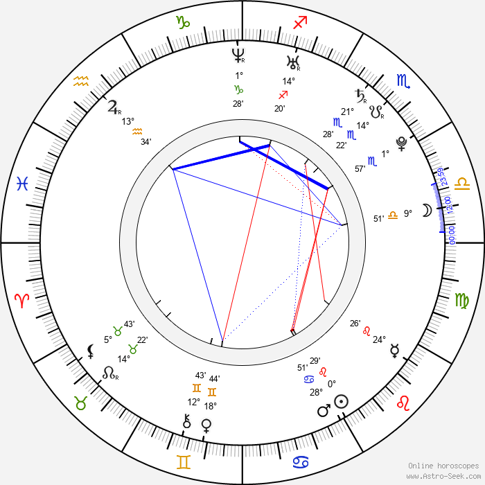Vojtěch Dyk - Birth horoscope chart