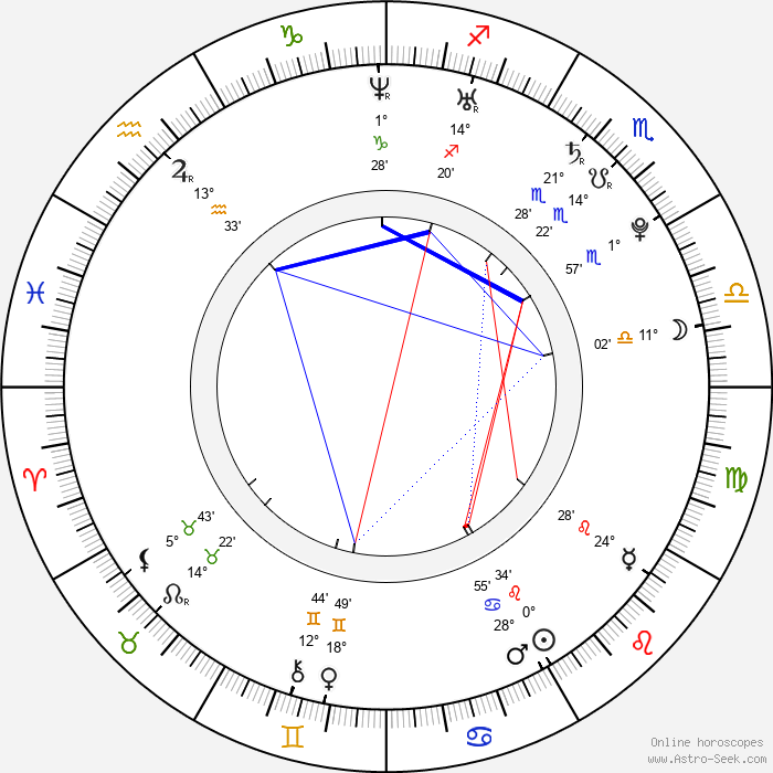 Vojtěch Dyk - Birth horoscope chart