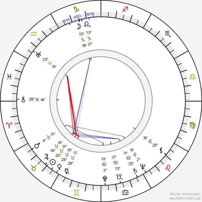 Vojtěch Trapl - Birth horoscope chart