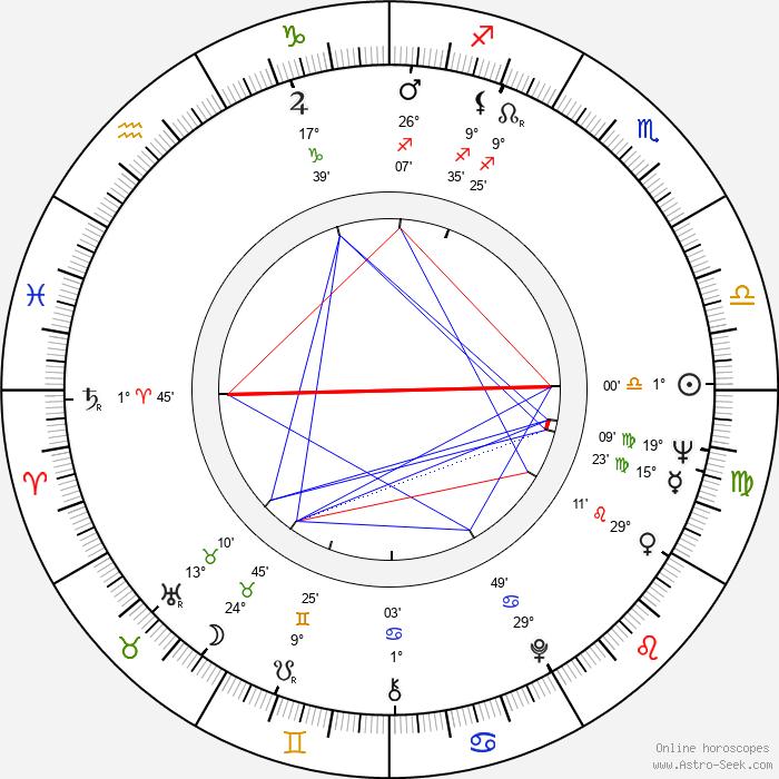 Voldemar Kuslap - Birth horoscope chart