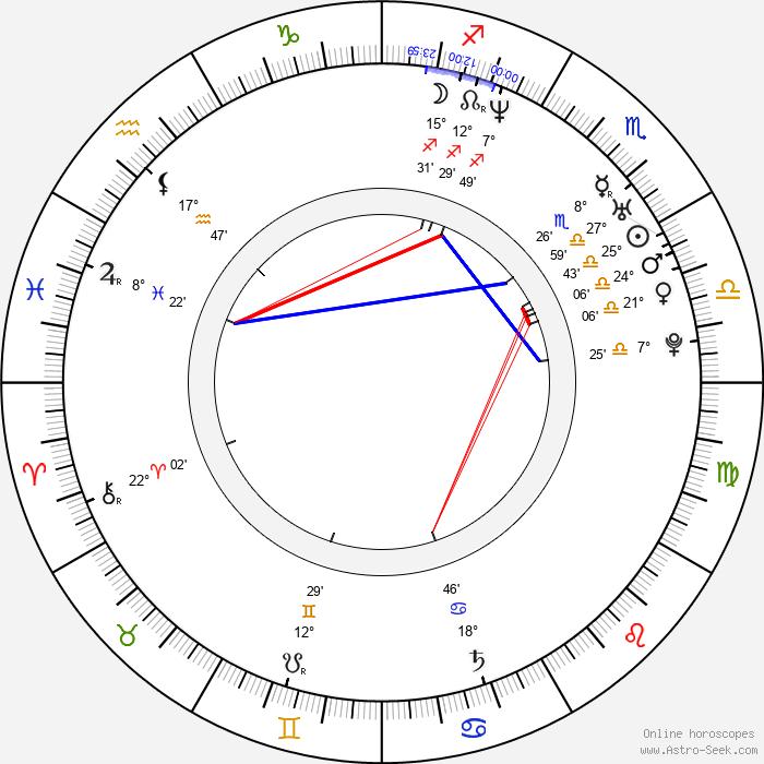 Volker Waldschmidt - Birth horoscope chart