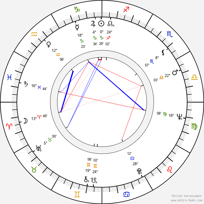 Voytek Frykowski - Birth horoscope chart
