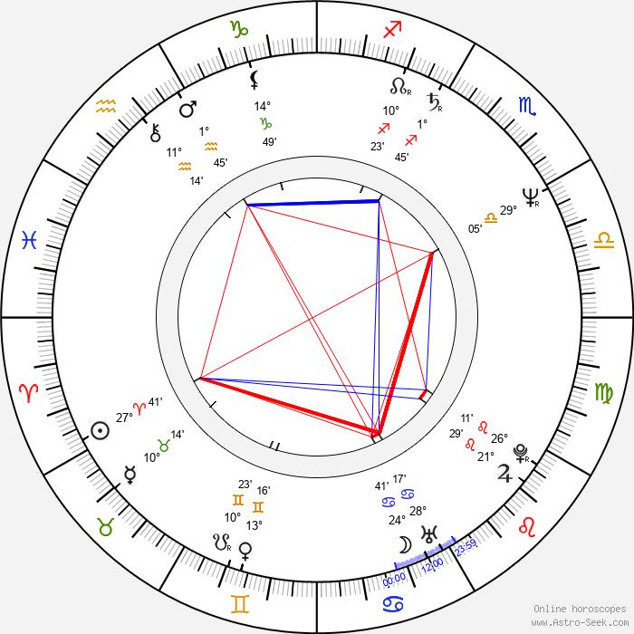 Vyto Ruginis - Birth horoscope chart