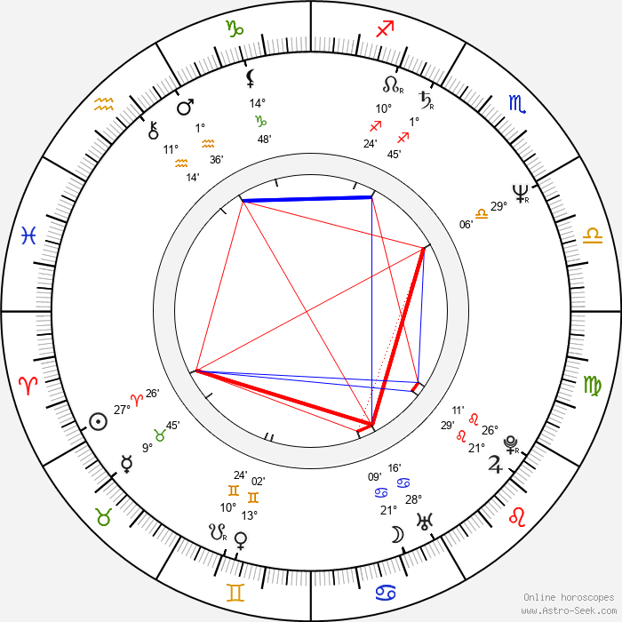 Vyto Ruginis - Birth horoscope chart