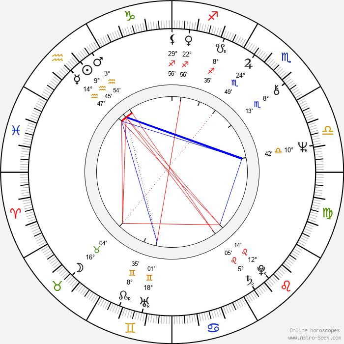 Wabi Daněk - Birth horoscope chart