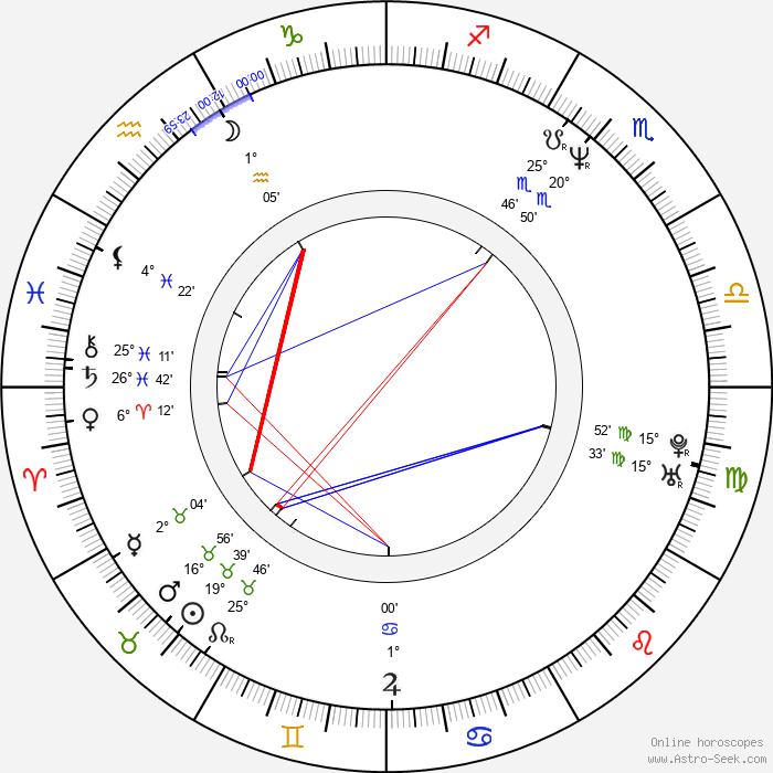 Wade Dominguez - Birth horoscope chart